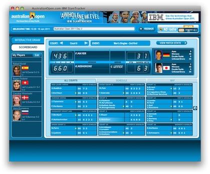 「テニス ライブスコア」の画像検索結果